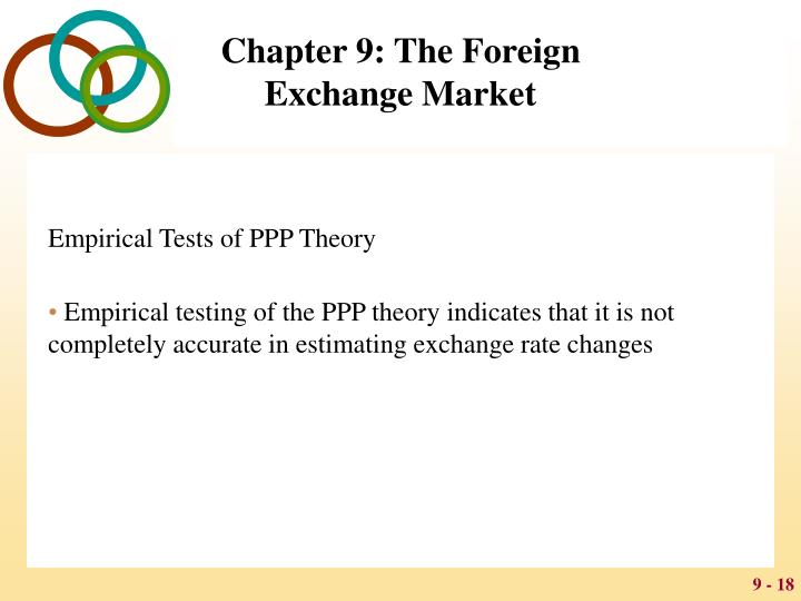 Empirical Tests of PPP Theory