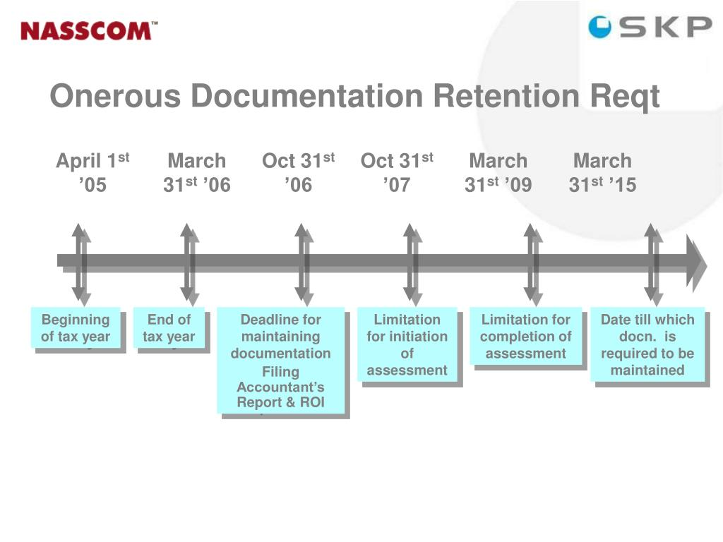 Onerous Documentation Retention Reqt