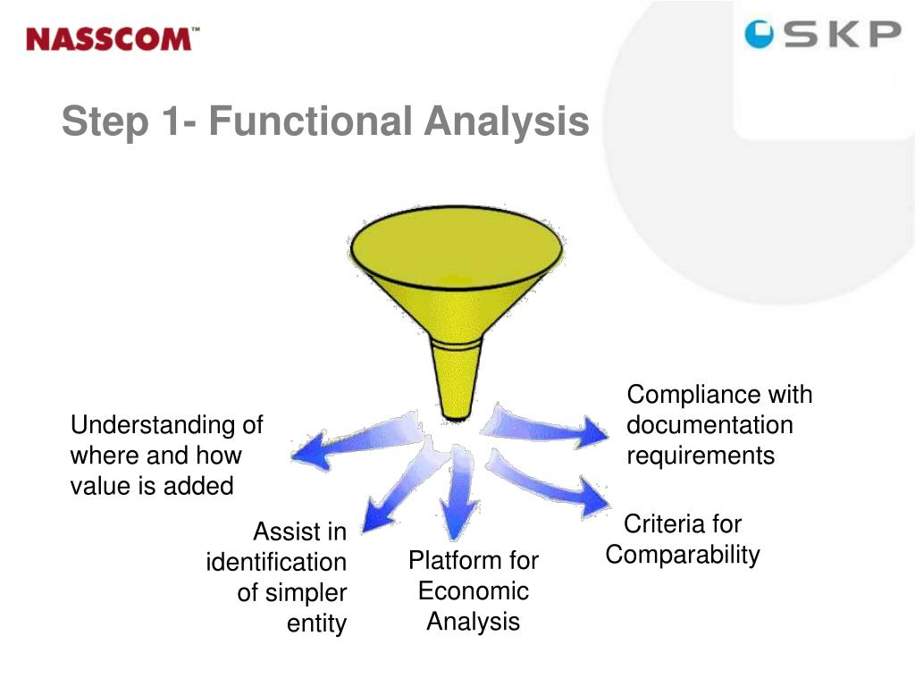 Step 1- Functional Analysis