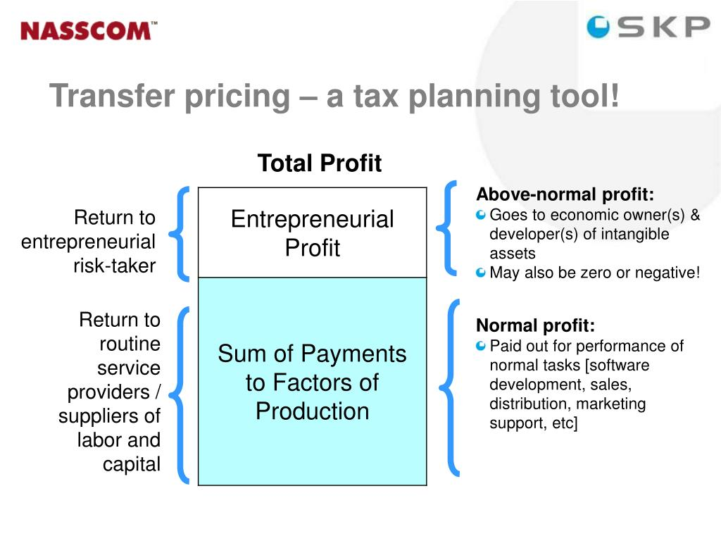 Transfer pricing – a tax planning tool!