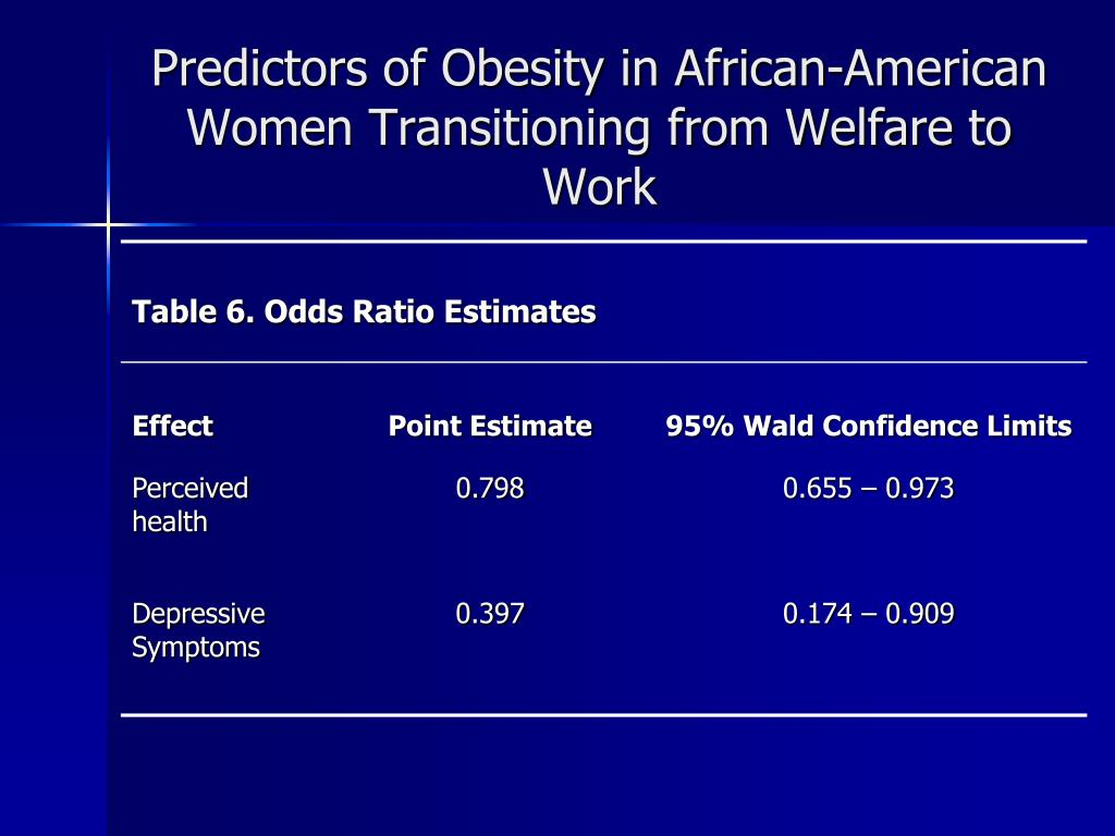 Predictors of Obesity in African-American Women Transitioning from Welfare to Work