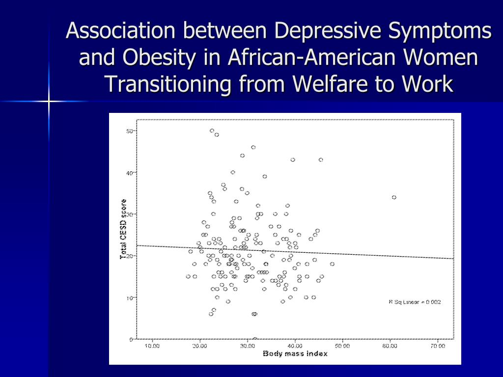 Association between Depressive Symptoms and Obesity in African-American Women Transitioning from Welfare to Work