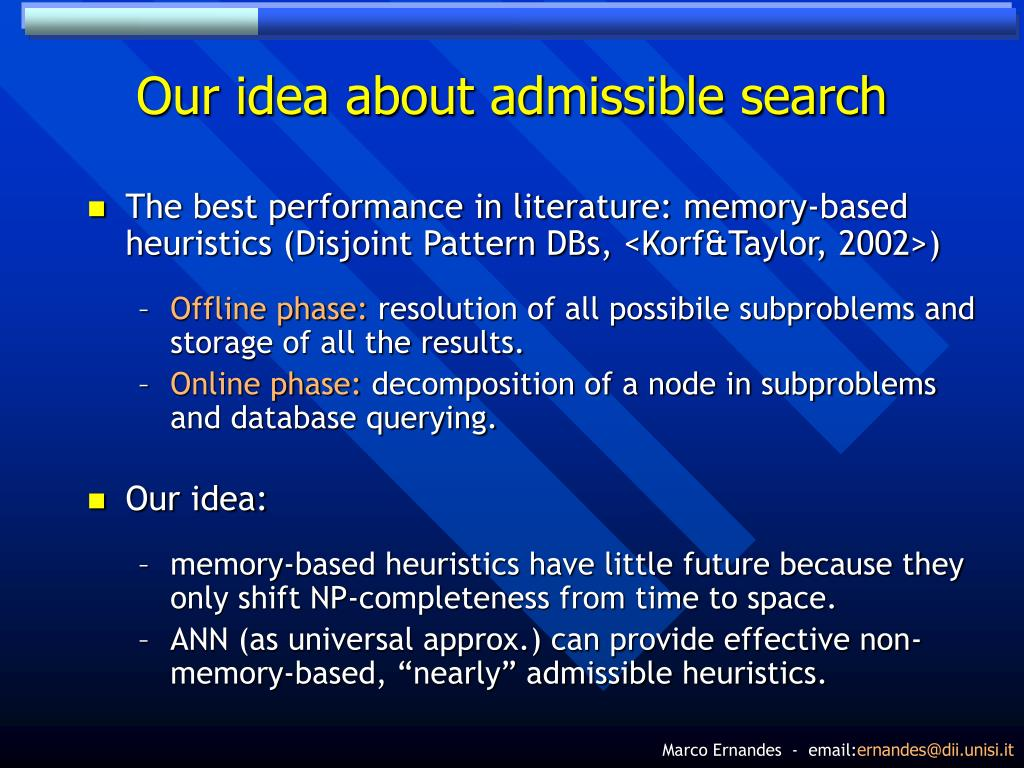 Our idea about admissible search