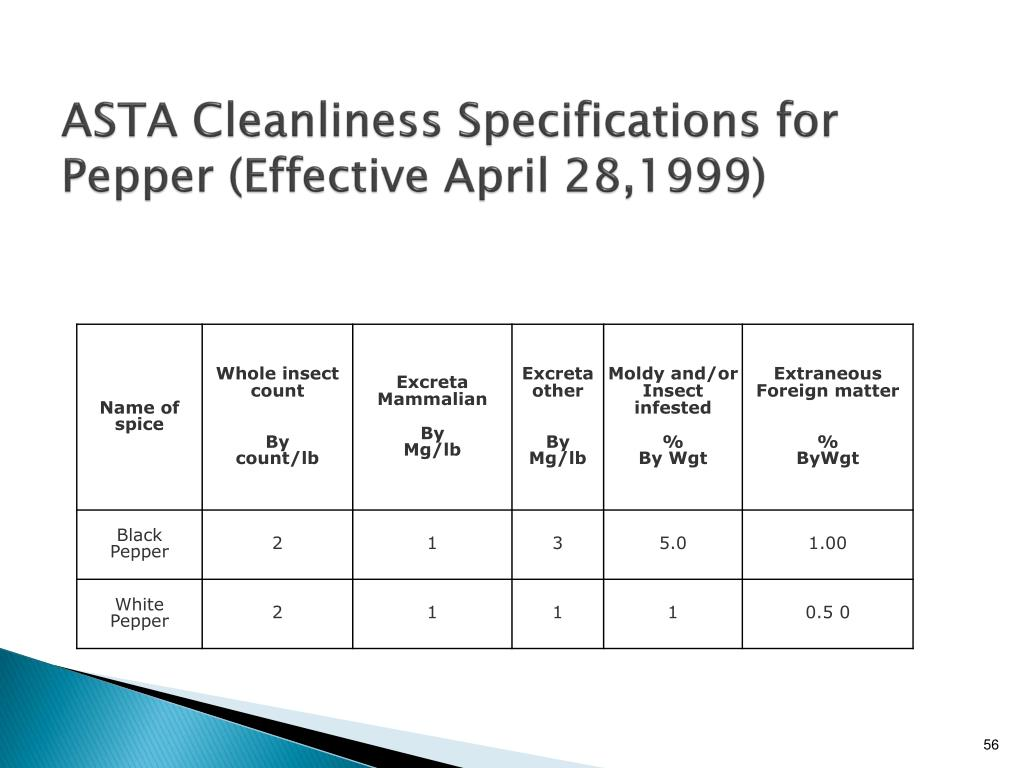 ASTA Cleanliness Specifications for Pepper (Effective April 28,1999)