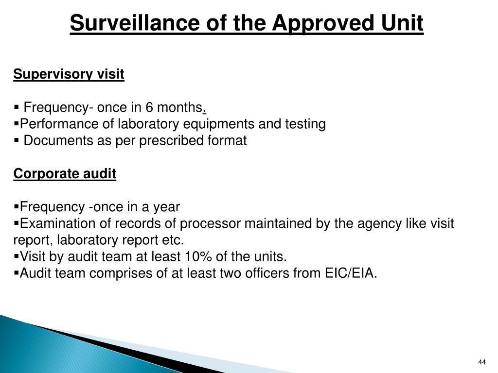 Surveillance of the Approved Unit
