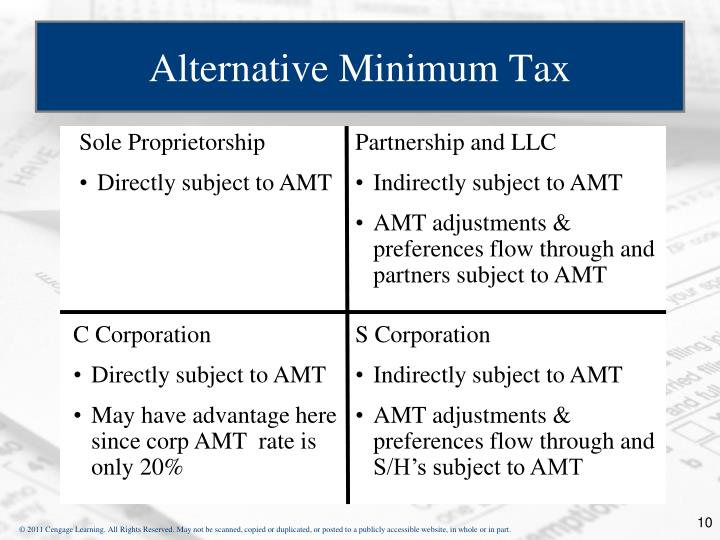 Alternative Minimum Tax