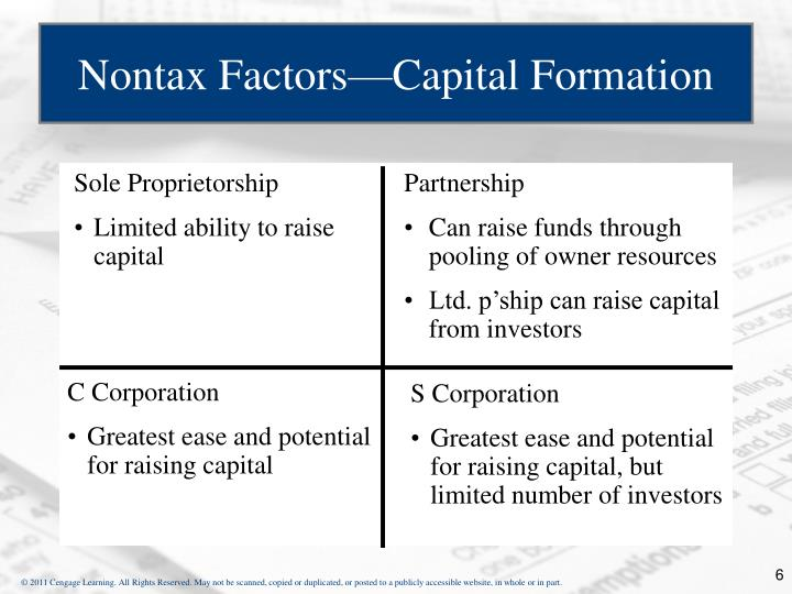 Nontax Factors—Capital Formation