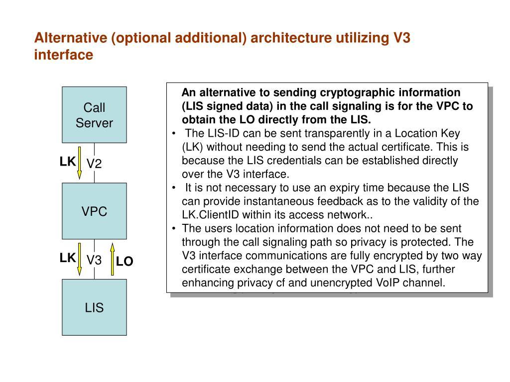 Alternative (optional additional) architecture utilizing V3 interface