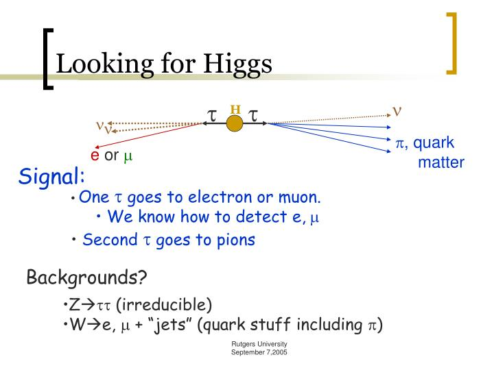 Looking for Higgs