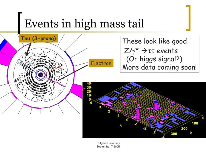 Events in high mass tail