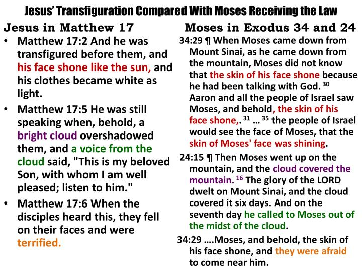 Jesus' Transfiguration Compared With Moses Receiving the Law
