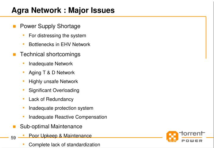 Agra Network : Major Issues
