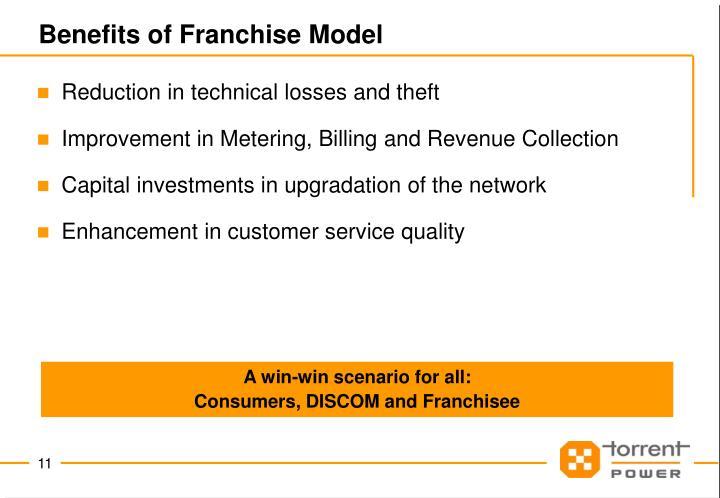 Benefits of Franchise Model