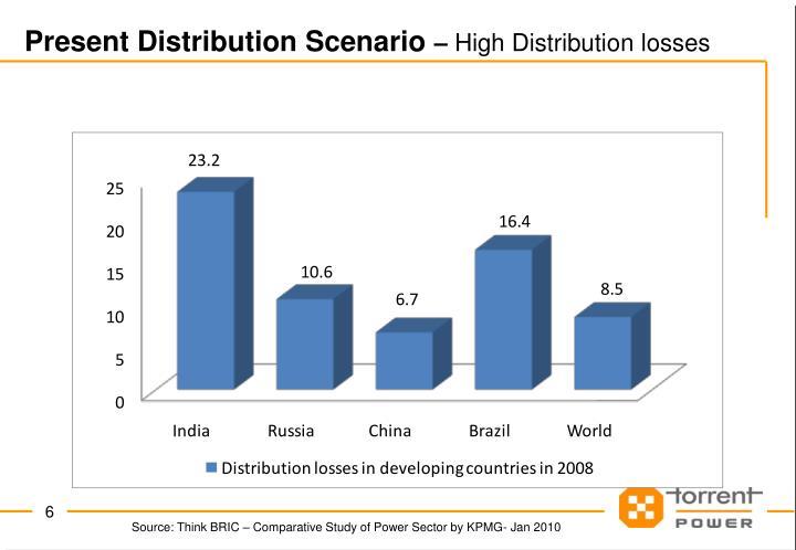 Present Distribution Scenario