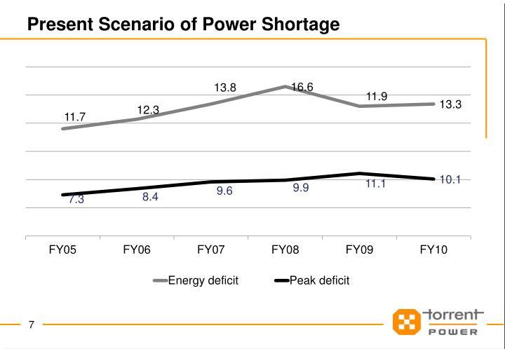 Present Scenario of Power Shortage