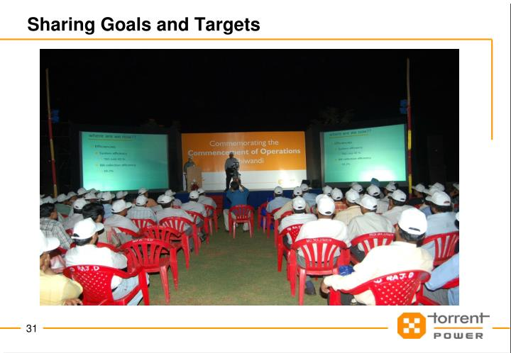 Sharing Goals and Targets