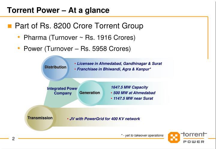 Licensee in Ahmedabad, Gandhinagar & Surat