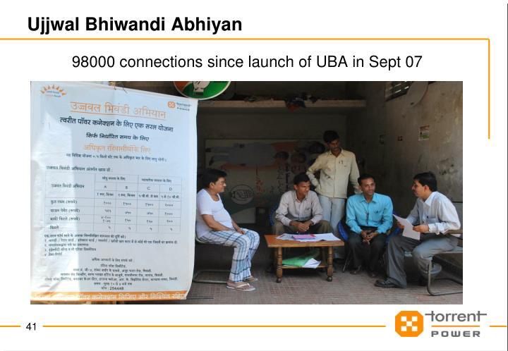 Ujjwal Bhiwandi Abhiyan