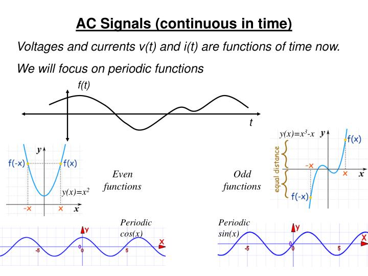 Ac signals continuous in time