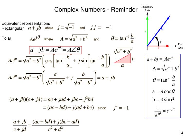 Complex Numbers - Reminder