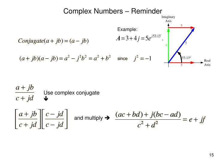 Complex Numbers – Reminder