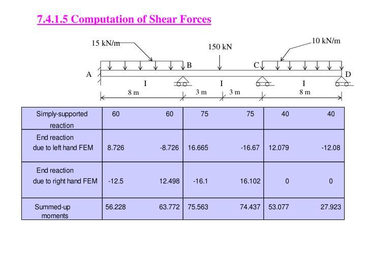 7.4.1.5 Computation of Shear Forces