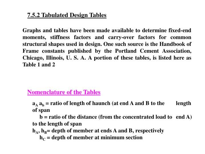 7.5.2 Tabulated Design Tables