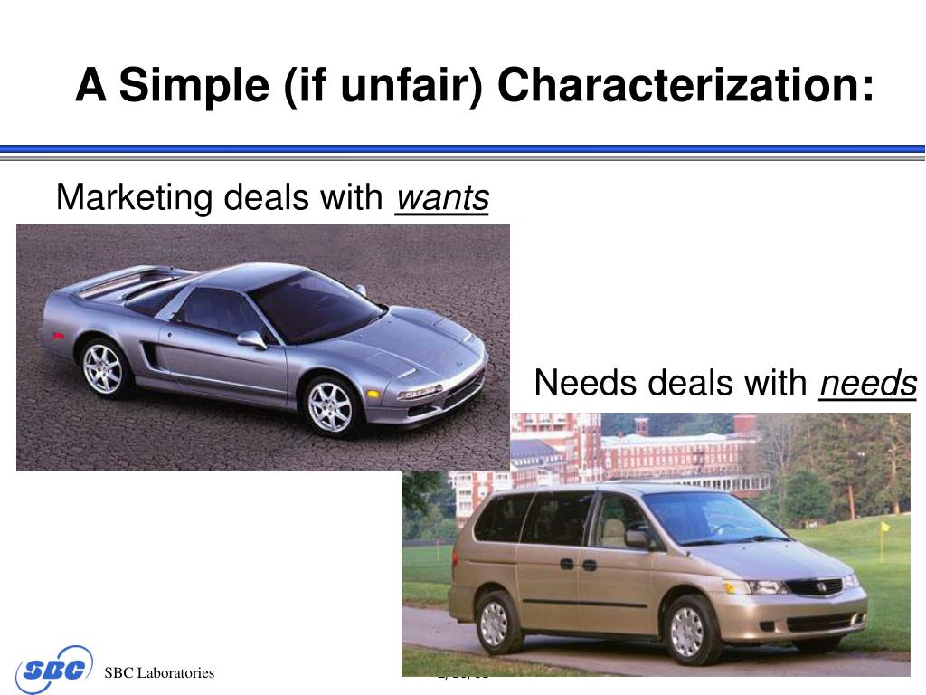 A Simple (if unfair) Characterization:
