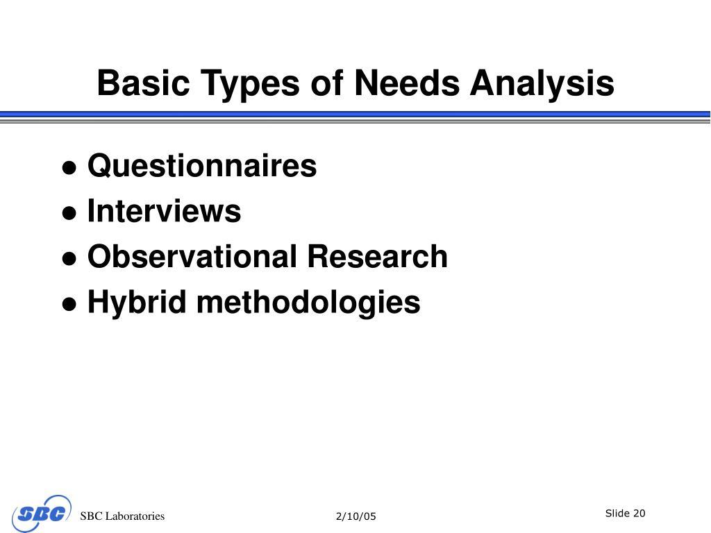 Basic Types of Needs Analysis