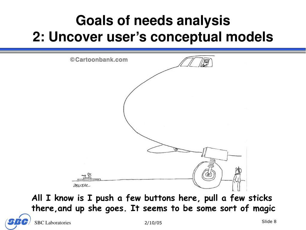 Goals of needs analysis