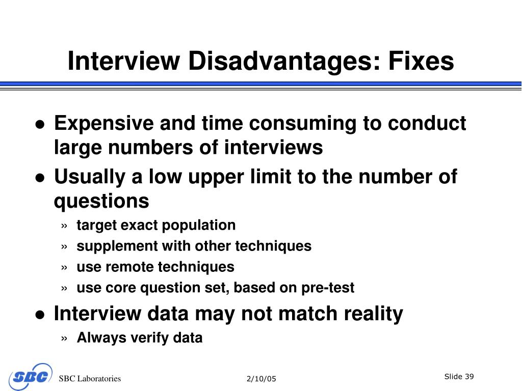 Interview Disadvantages: Fixes