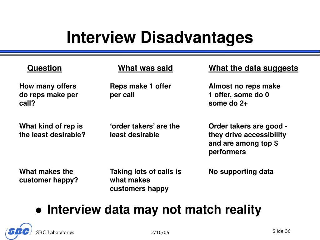 Interview Disadvantages