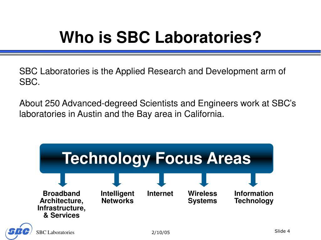 Technology Focus Areas