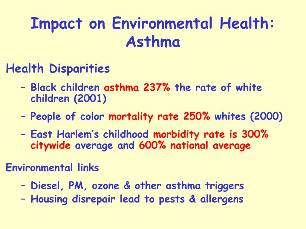Impact on Environmental Health:
