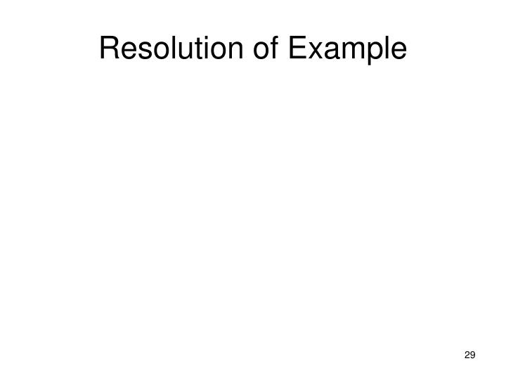 Resolution of Example