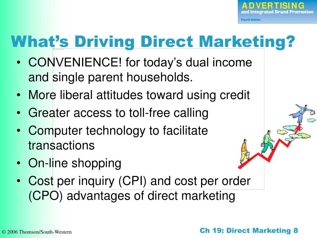 What's Driving Direct Marketing?