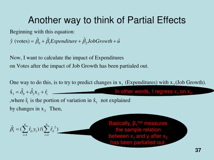 Another way to think of Partial Effects