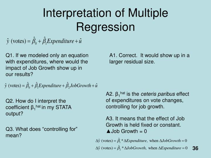 Interpretation of Multiple Regression