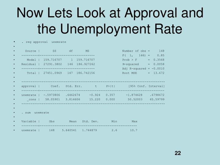 Now Lets Look at Approval and the Unemployment Rate