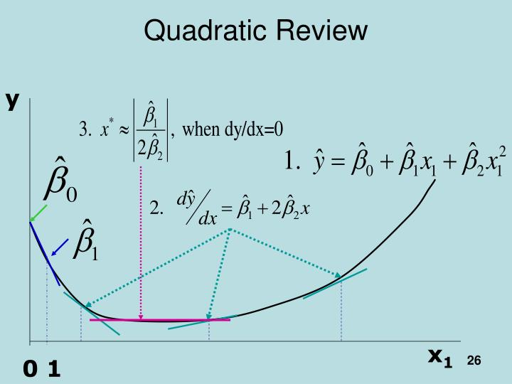 Quadratic Review