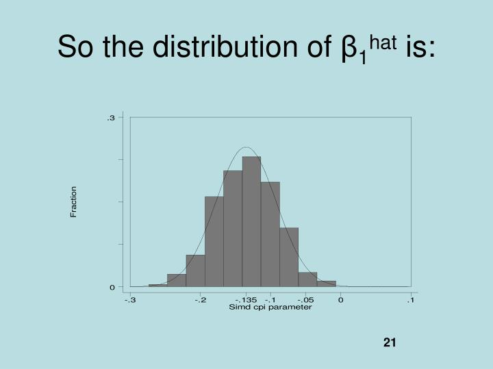 So the distribution of