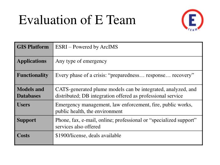 Evaluation of E Team