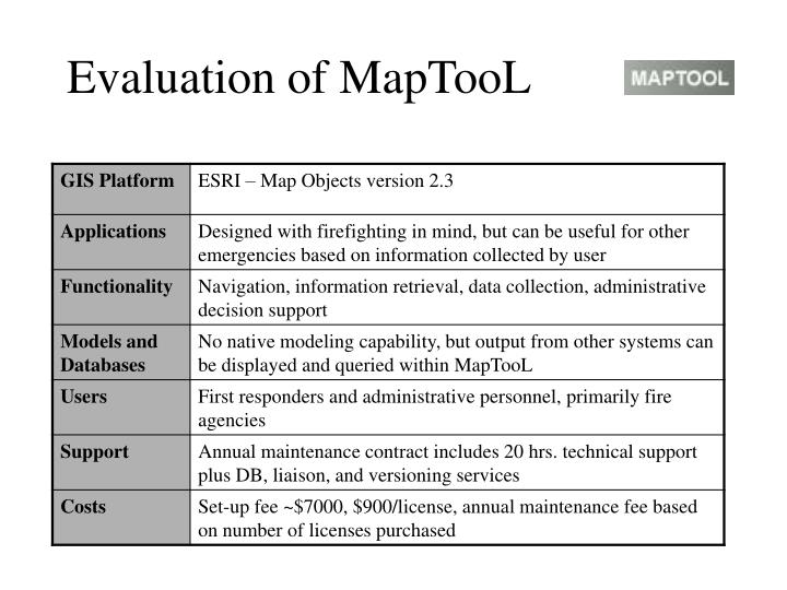 Evaluation of MapTooL