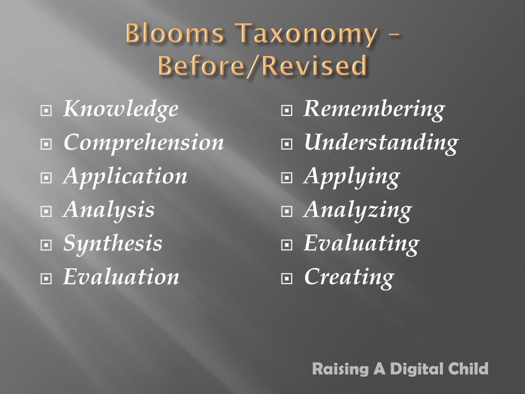 Blooms Taxonomy – Before/Revised