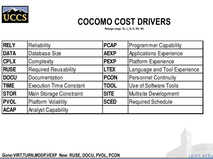 COCOMO COST DRIVERS