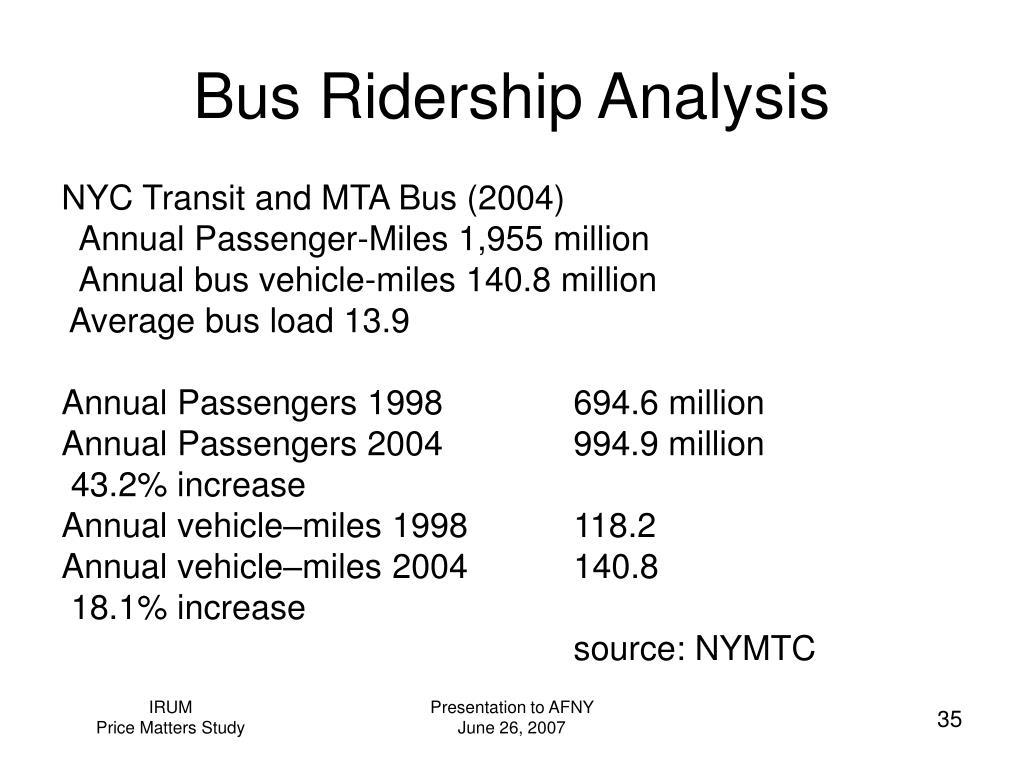 Bus Ridership Analysis