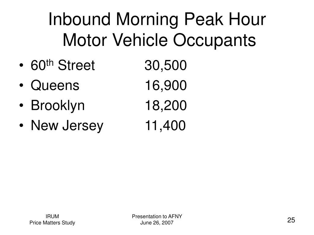 Inbound Morning Peak Hour