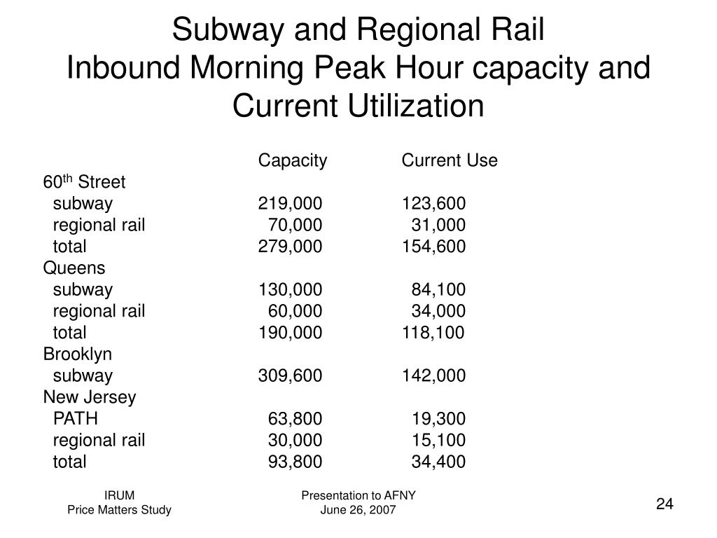 Subway and Regional Rail