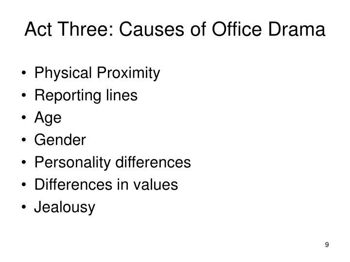 Act Three: Causes of Office Drama