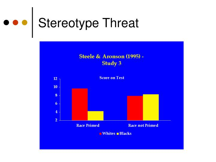 stereotype threat This situational predicament, termed stereotype threat, continues to be an intensely debated and researched topic in educational, social, and organizational psychology.